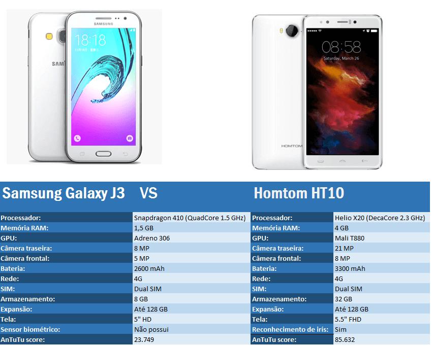 Comparação entre o Galaxy J3 e Homtom H10