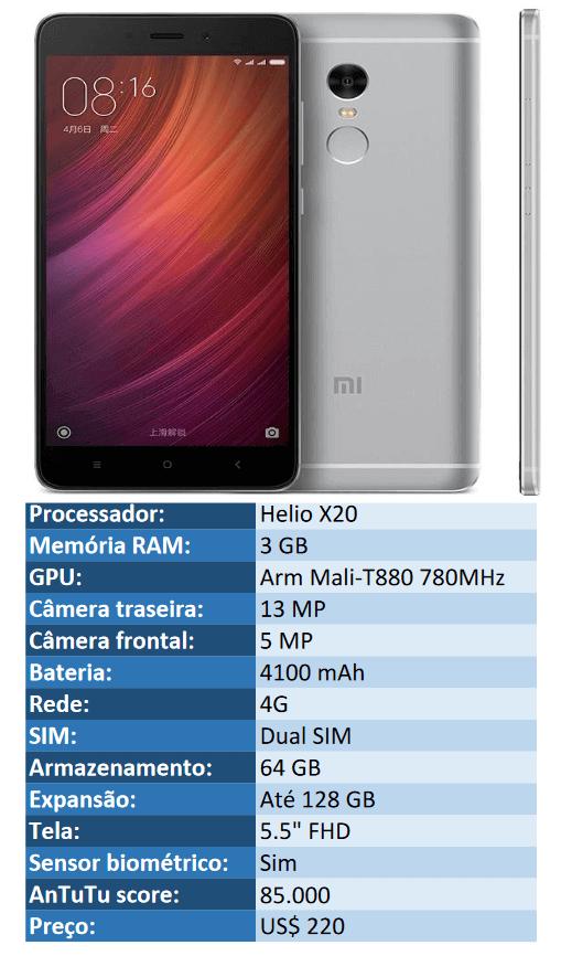 Especificações técnicas do Redmi Note 4